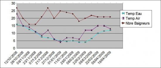 tablo-canards-2008-2009-html-m323aa4c.jpg