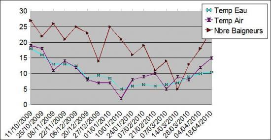 tablo-canards-2009-2010.jpg