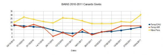 tablo-canards-2010-2011.jpg