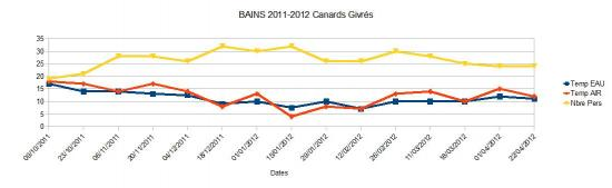 tablo-canards-2011-2012-1.jpg